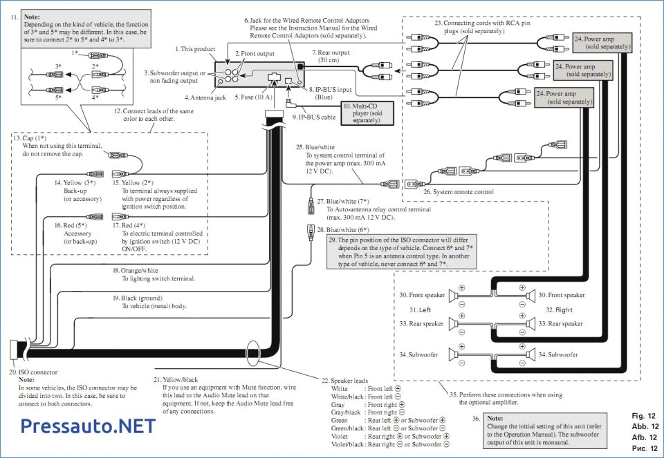 HN_5528] Wiring Diagram For Pioneer Fh X720Bt Download DiagramNnigh Chro Ling Cular Geis Push Grebs Dogan Rele Mohammedshrine Librar  Wiring 101