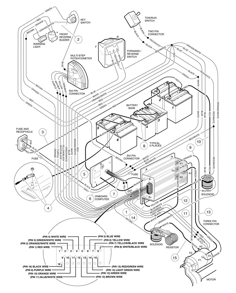 YZ_0122] Golf Club Car Wiring DiagramTeria Benkeme Mohammedshrine Librar Wiring 101