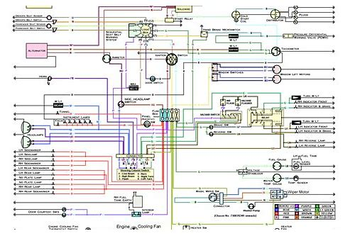 DIAGRAM] Wiring Diagram De Usuario Renault Clio 2004 Espa Ol FULL Version  HD Quality Espa Ol - AURICULARDIAGRAM.PLUSMAGAZINE.IT