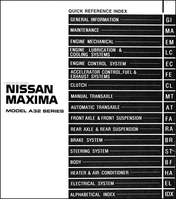 1995 Nissan Maxima Fuse Box Diagram - Razor Pocket Mod Wiring Diagram for  Wiring Diagram SchematicsWiring Diagram Schematics