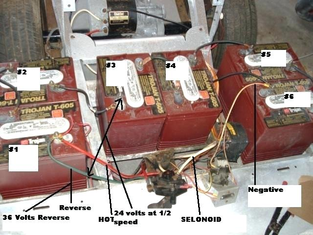 Zg 3317 Club Car Wiring Diagram Also Club Car 36 Volt Battery Wiring Diagram