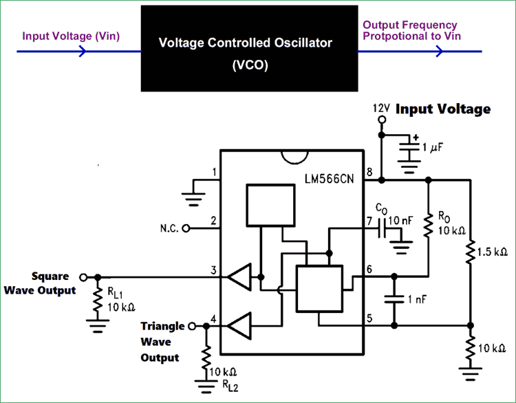 Wondrous Voltage Controlled Oscillator Vco Basics Design Working Wiring Cloud Dulfrecoveryedborg
