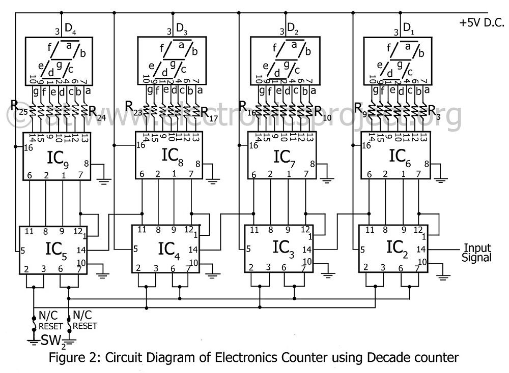 [SCHEMATICS_48IU]  OC_5141] Scoreboard Using Ic 4033 Counter Circuit Homemade Circuit Projects | Scoreboard Wiring Diagrams |  | Impa Exmet Mohammedshrine Librar Wiring 101
