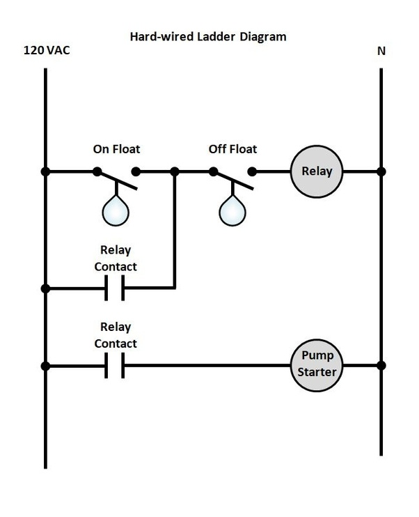 Astonishing Electrical Ladder Diagrams Float Switches Wiring Diagram Data Schema Wiring Cloud Icalpermsplehendilmohammedshrineorg