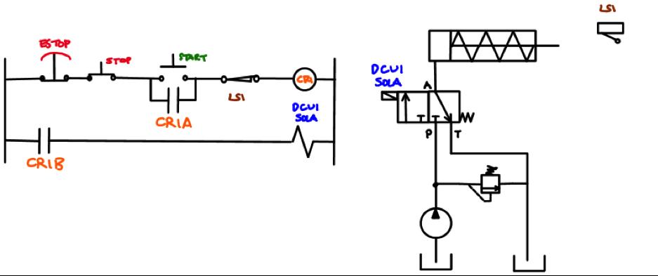 Enjoyable Basic Ladder Diagram Wiring Diagram Wiring Cloud Onicaalyptbenolwigegmohammedshrineorg
