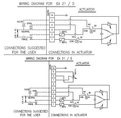 NG_0791] Valve Wiring Diagram On Rotork Valve Actuators Wiring Diagram