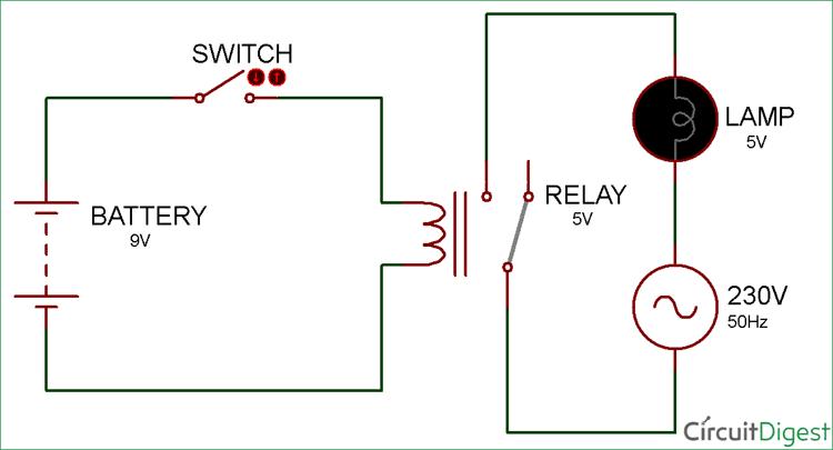 Miraculous Simple Relay Switch Circuit Diagram Wiring Cloud Faunaidewilluminateatxorg