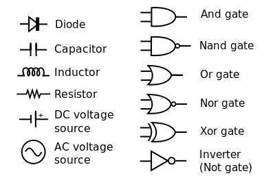 Groovy Electronic Symbol Wikipedia Wiring Cloud Apomsimijknierdonabenoleattemohammedshrineorg