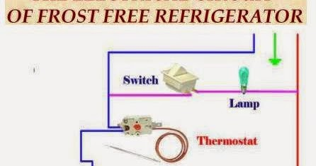 Sensational Refrigeration Wiring Schematics Basic Electronics Wiring Diagram Wiring Cloud Domeilariaidewilluminateatxorg