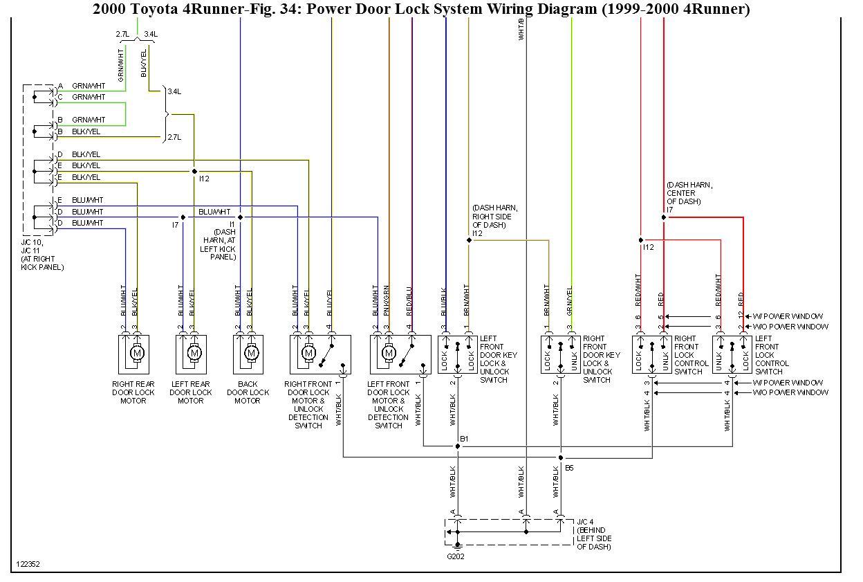 2004 toyota 4runner starter wiring - wiring diagrams data bound-boot -  bound-boot.ungiaggioloincucina.it  ungiaggioloincucina.it