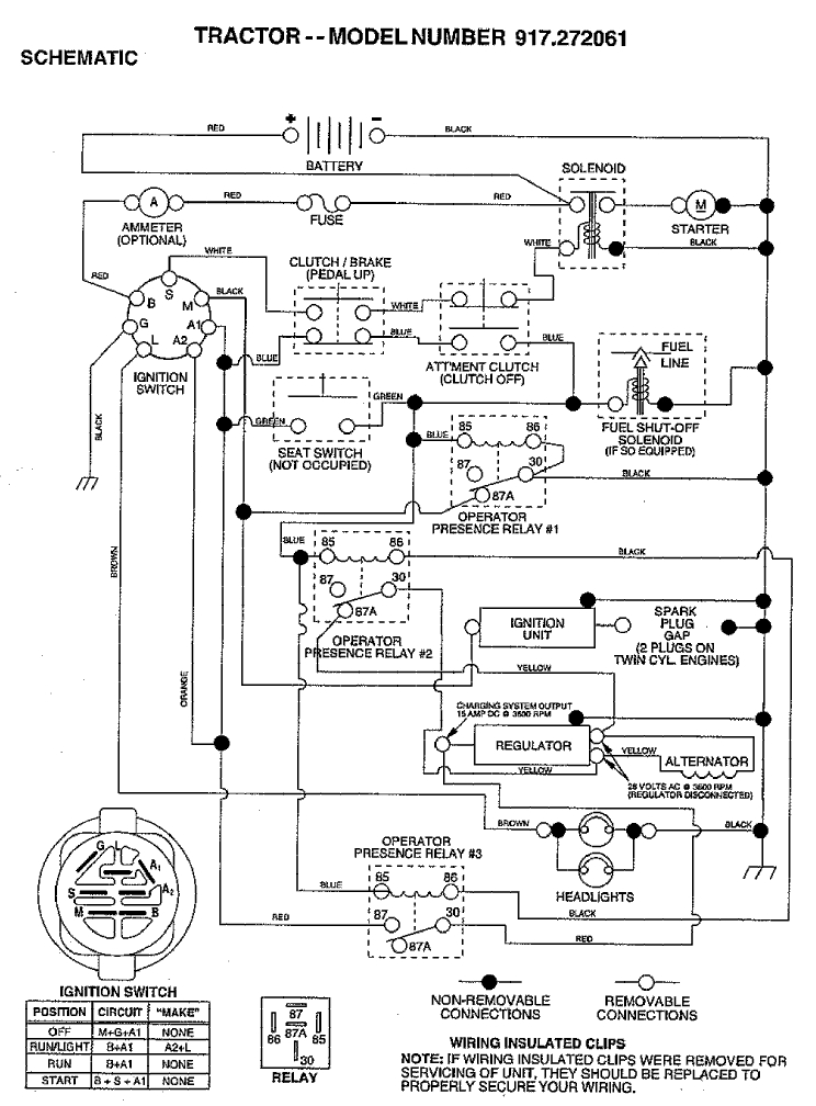 tractor amp meter wiring diagram craftsman electric lawn mower electrical schematics wiring  craftsman electric lawn mower