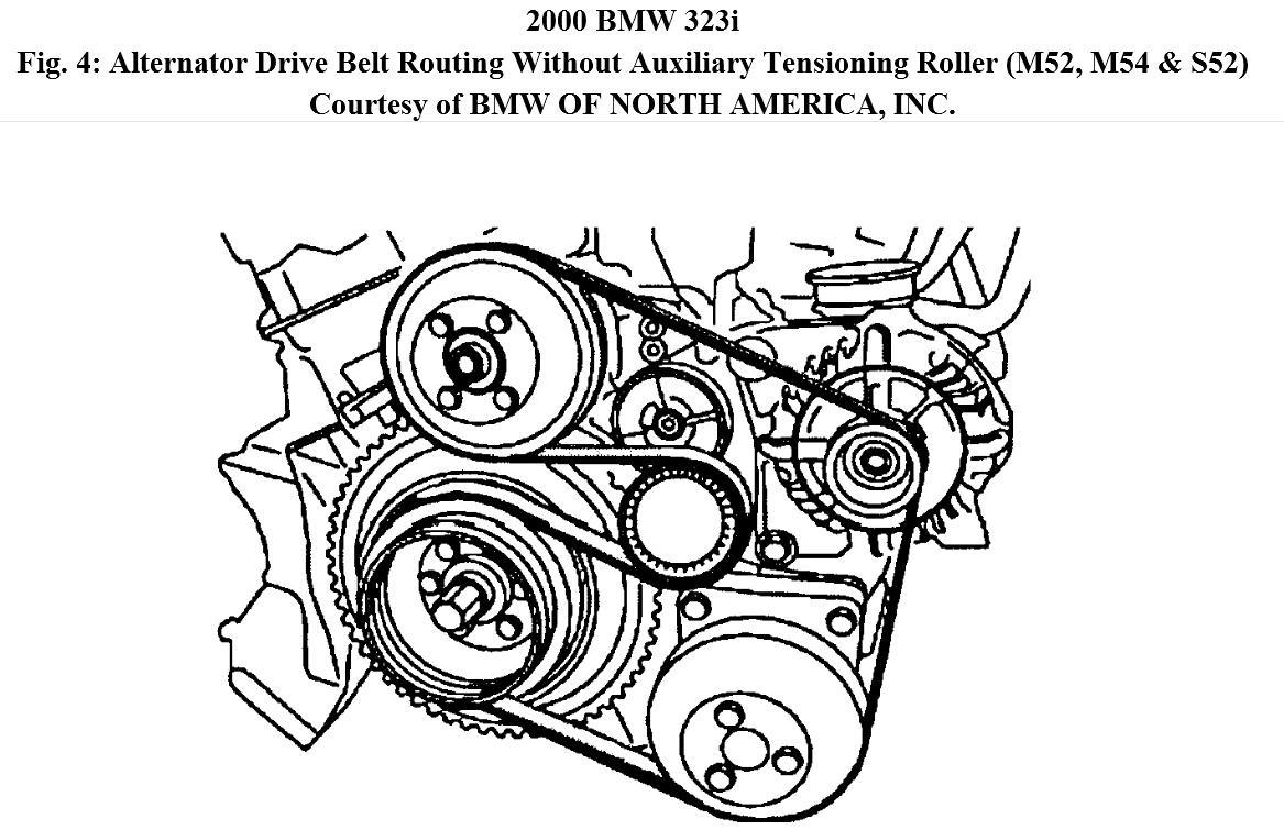 318i belt diagram sv 8167  diagram likewise bmw e46 serpentine belt diagram on oil  bmw e46 serpentine belt diagram