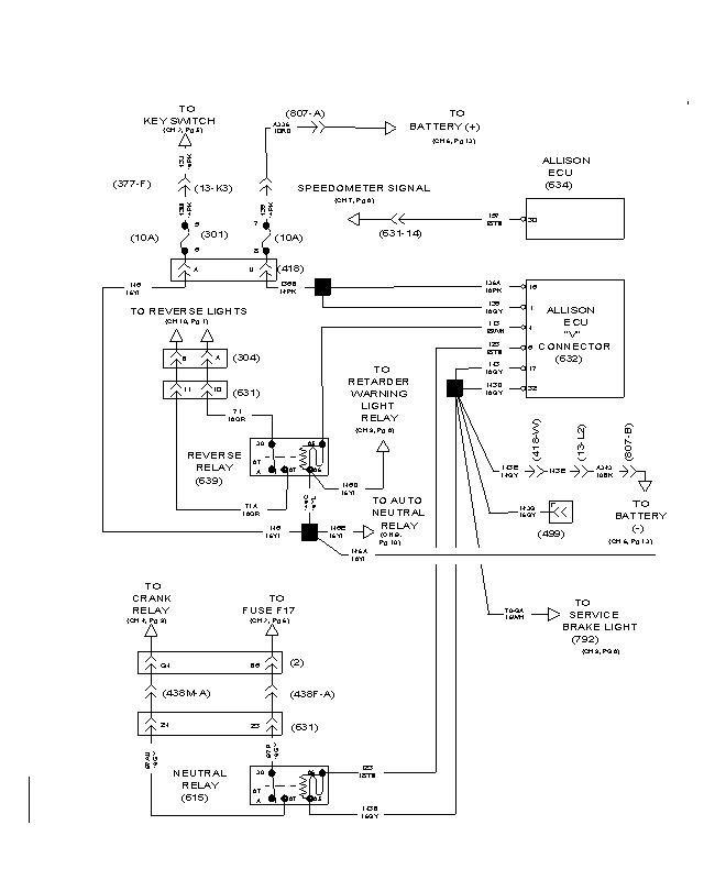 [DIAGRAM_38DE]  HR_8882] International 4700 Starter Wiring Diagram Download Diagram | International Truck Ignition Wires Diagram |  | Inama Skat Wigeg Icaen Tixat Mohammedshrine Librar Wiring 101