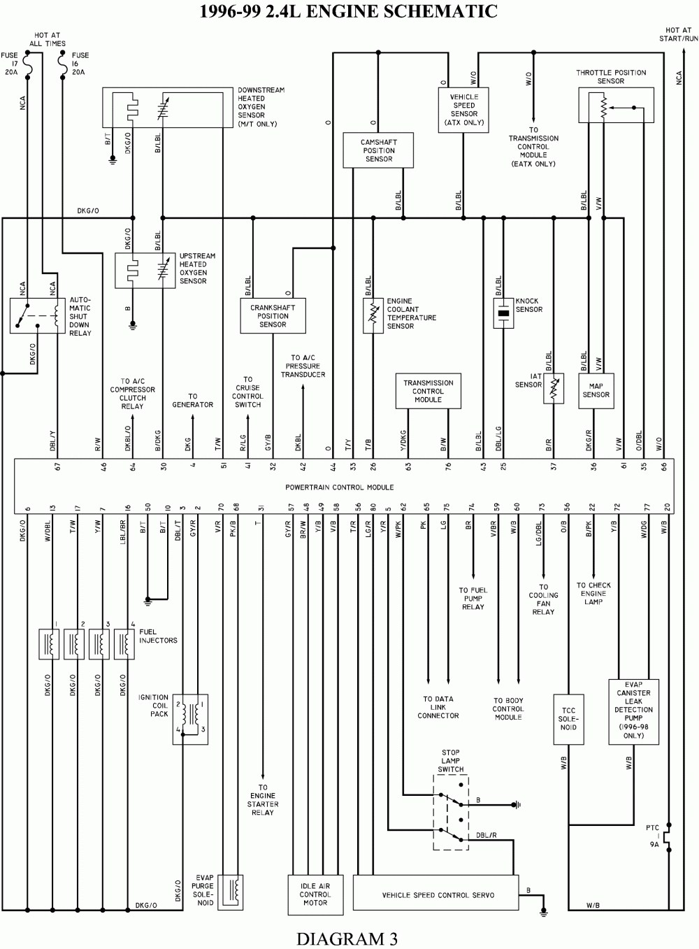 1997 Plymouth Grand Voyager Wiring Diagram