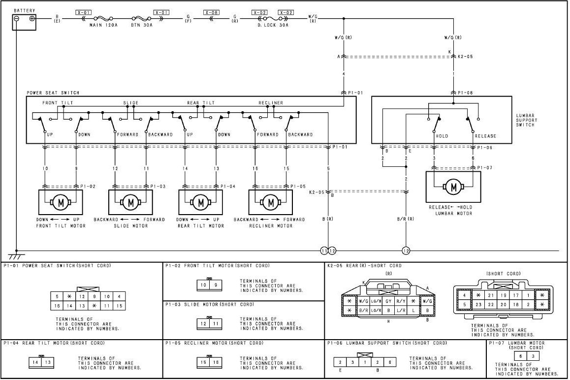 [WQZT_9871]  DE_8815] Seat Wiring Help Rx8Clubcom Download Diagram | Mazda Rx 8 Wiring Diagram |  | Inama Spoat Bocep Lectu Nful Mohammedshrine Librar Wiring 101
