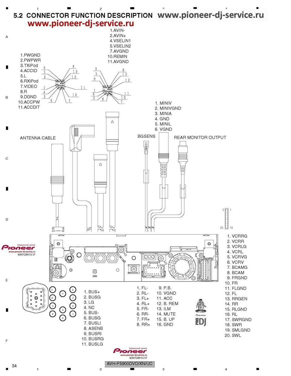 Pioneer Avh-X2700Bs Wiring Diagram from static-assets.imageservice.cloud