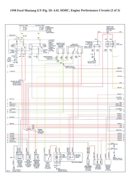 98 Mustang Gt Wiring Diagram - Data Wiring Shell dive-countryside -  dive-countryside.sicilianticatrapani.it | 1998 Mustang Convertible Wiring Diagram |  | dive-countryside.sicilianticatrapani.it