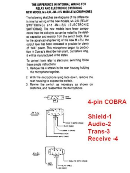 Prime Copper Talk Turner M 2 U Wiring For 4 Pin Cobra Uniden Wiring Cloud Apomsimijknierdonabenoleattemohammedshrineorg