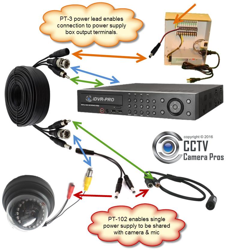 security camera wiring diagram schematic md 7037  diagram further cctv camera installation diagram on  cctv camera installation diagram