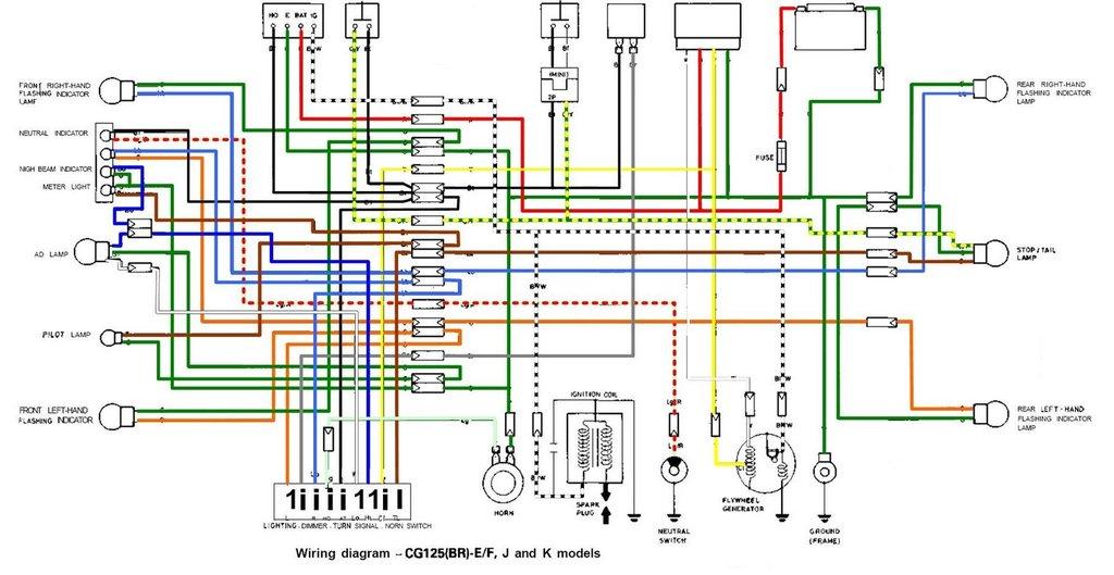 Honda Cg 125 Wiring Diagram Pics
