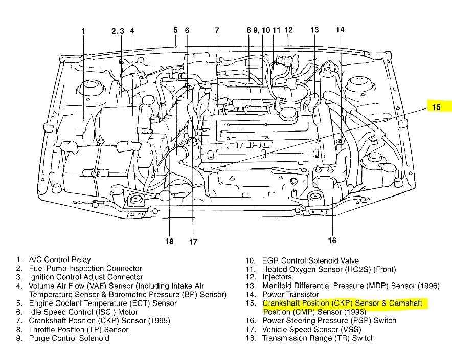 Terrific 2005 Hyundai Elantra Engine Diagram Diagram Data Schema Wiring Cloud Intelaidewilluminateatxorg
