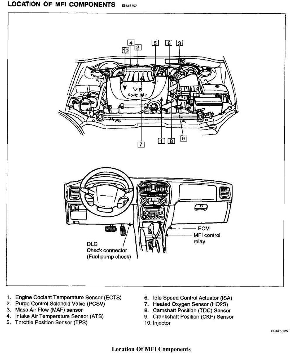 Hyundai Accent Temp Gauge Wiring Diagram Engine Brake System Diagram Begeboy Wiring Diagram Source