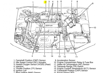 2011 Hyundai Sonata Engine Diagram - Wiring Diagram point digital -  digital.lauragiustibijoux.it | 2011 Hyundai Sonata Engine Diagrams |  | Laura Giusti Bijoux
