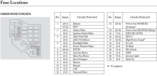 [ZHKZ_3066]  XL_9104] 2007 Honda Cr V Wiring Diagram Schematic Wiring | 2007 Crv Fuse Diagram |  | Eumqu Embo Vish Ungo Sapebe Mohammedshrine Librar Wiring 101
