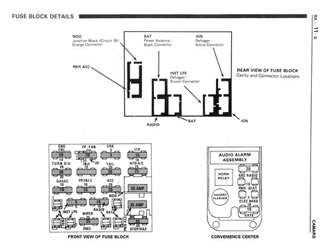 Fantastic 1989 Camaro Fuse Box Diagram Pdf Epub Library Wiring Cloud Gufailluminateatxorg