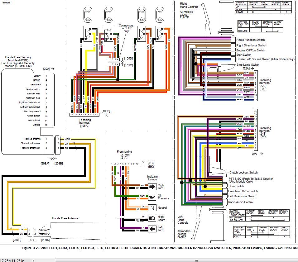 2006 Harley Davidson Street Glide Wiring Diagram
