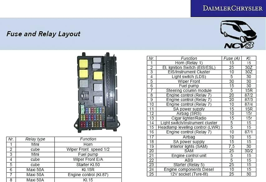 2014 Sprinter Fuse Box - wiring diagram auto - auto.ristorantegorgodelpo.it | 2014 Mercedes Sprinter Wiring Diagram |  | Ristorante Gorgo del Po