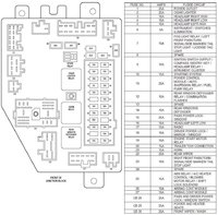 2012 Liberty Fuse Box General Wiring Diagram Property Property Justrollingwith It