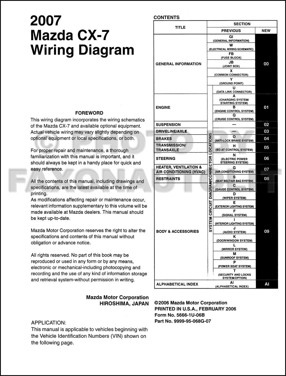 ZR_5251] 2011 Mazda Cx 7 Stereo Wiring DiagramHapolo Diog Ilari Caci Intap Mohammedshrine Librar Wiring 101