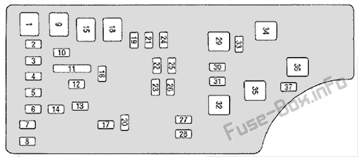 jeep patriot fuse box list jeep compass fuse box layout wiring diagram data  jeep compass fuse box layout wiring