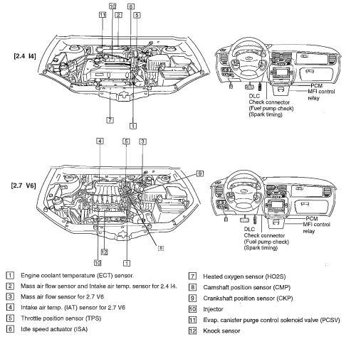 LV_9455] 2011 Hyundai Santa Fe Engine Diagram Free DiagramArcin Benkeme Mohammedshrine Librar Wiring 101