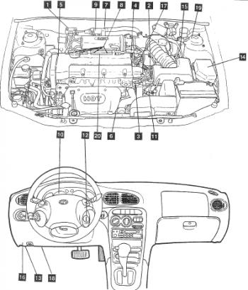 1996 Hyundai Accent Engine Wiring Diagram from static-assets.imageservice.cloud