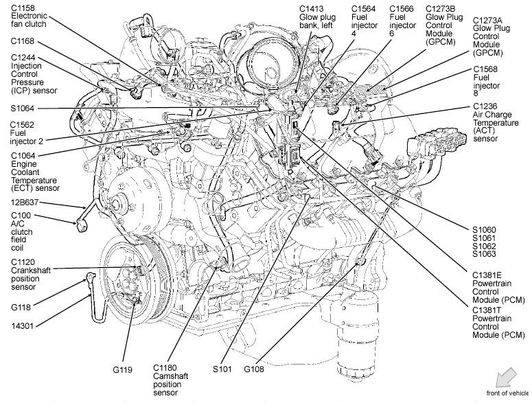 1999 Ford F 150 Engine Diagram Wiring Diagram Public B Public B Bowlingronta It