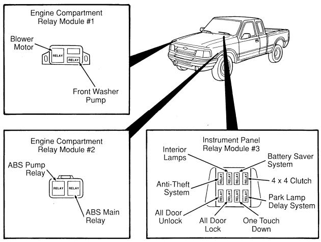 99 lincoln town car fuse box diagram lw 5106  1999 lincoln fuse box blower manuals  1999 lincoln fuse box blower manuals