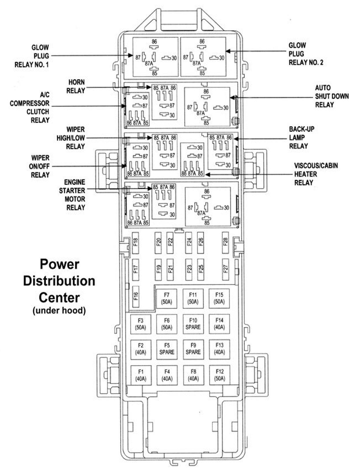 99 jeep wrangler fuse diagram ds 0047  2004 jeep wrangler fuse box diagram 2016 jeep grand  2004 jeep wrangler fuse box diagram