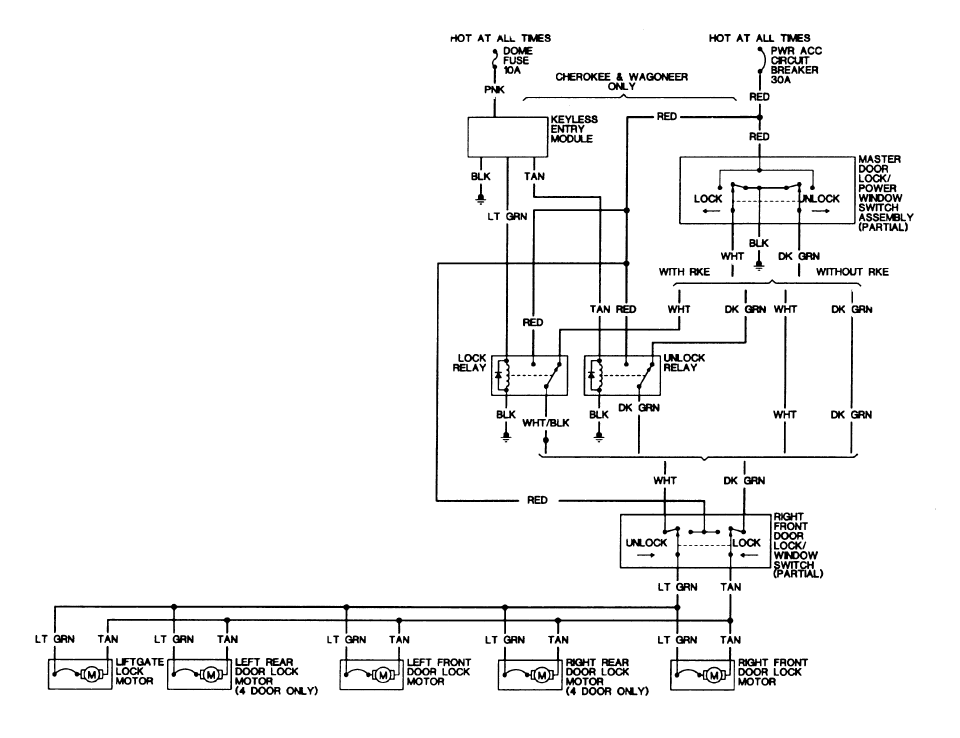 1999 jeep xj hatch wiring  wiring diagram seriestoolsb