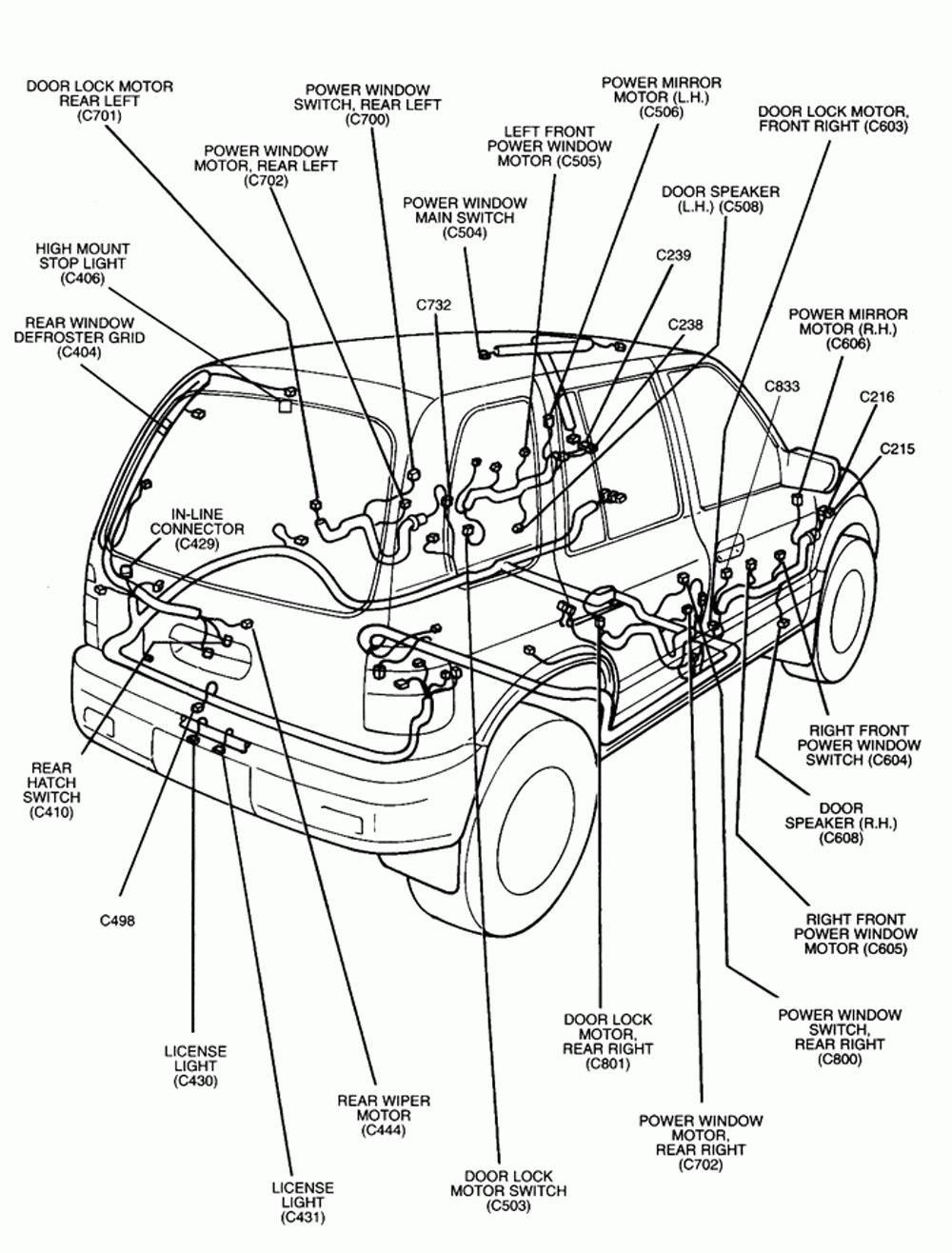 Astounding Diagram Kia Sportage Fuse Box Diagram Vw Beetle Fuse Box Diagram Kia Wiring Cloud Rometaidewilluminateatxorg