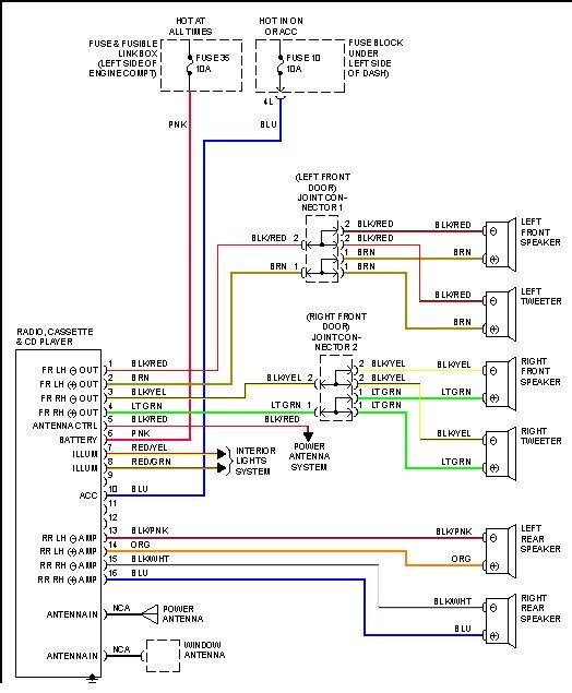 Wondrous Wiring Diagram For 1999 Nissan Altima Basic Electronics Wiring Diagram Wiring Cloud Onicaalyptbenolwigegmohammedshrineorg
