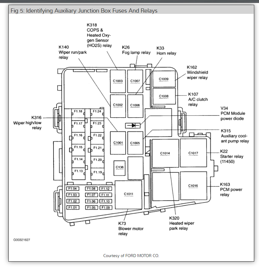 2001 Lincoln Ls Wiring Diagram Images - Wiring Diagram Sample
