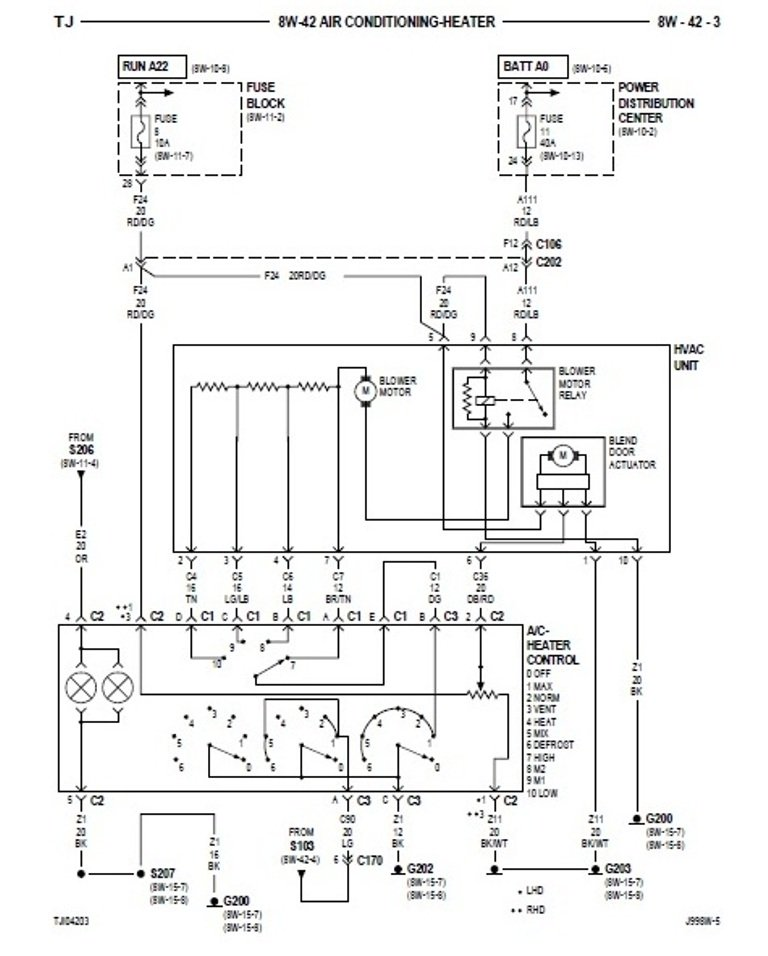 1999 jeep wrangler blower wiring diagram  pietrodavicoit