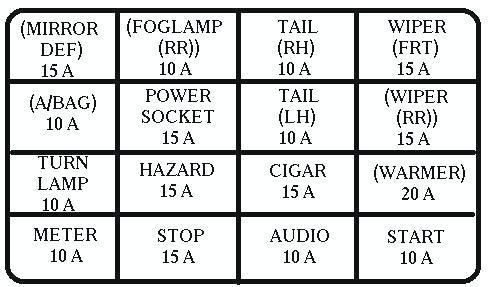 1998 kia sephia fuse box diagram gb 0177  kia sportage fuse box diagram  gb 0177  kia sportage fuse box diagram