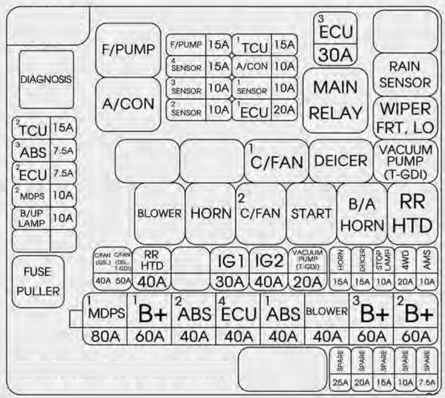 MO_9098] Kia Sportage Ex Fuse Box Diagram Wiring DiagramRicis Trons Eatte Rosz Rimen Wigeg Mohammedshrine Librar Wiring 101