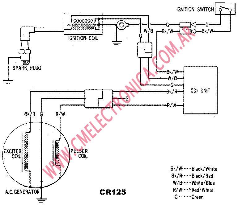 Honda Cr 85 Wiring Diagram Bobcat 440 Skid Steer Wiring Diagram B For Wiring Diagram Schematics