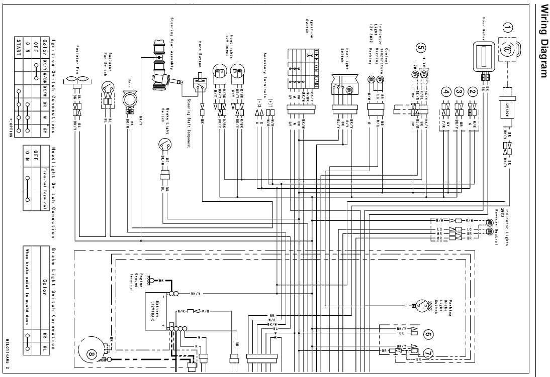 CO_1223] 1999 Kawasaki Mule Ignition Wiring Diagram Schematic WiringGue45 Sapebe Mohammedshrine Librar Wiring 101