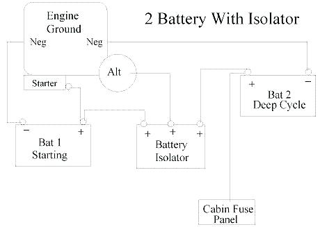 Marine Dual Battery Isolator Wiring Diagram from static-assets.imageservice.cloud