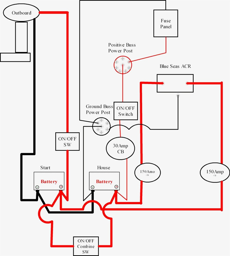 Perko Wiring Diagram from static-assets.imageservice.cloud